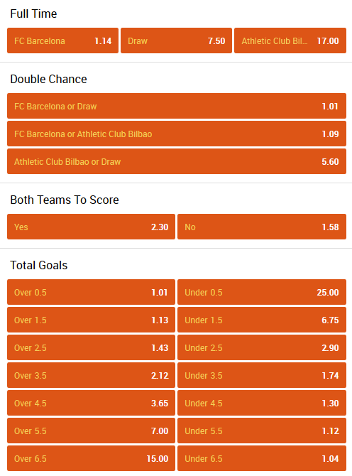 Barcelona - Athletic bets odds