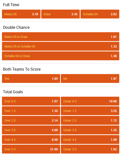 Betting odds Mainz Shalke-04
