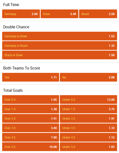 Football Germany Brazil betting odds