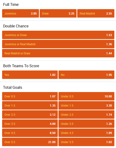 Juventus Real Madrid betting odds