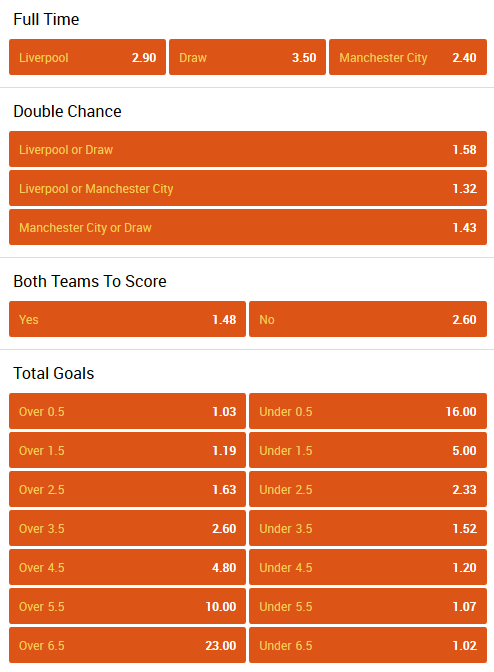 Liverpool Manchester City betting odds