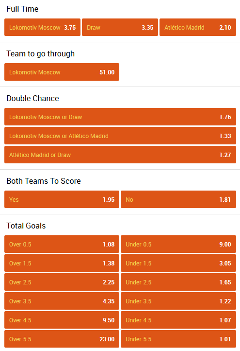 Lokomotiv - Atletico betting odds