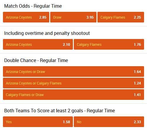 betting odds Arizona Coyotes - Calgary Flames