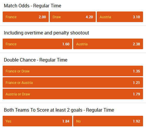 hockey betting France Austria